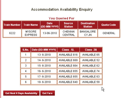 Indian Railways Ticket availability