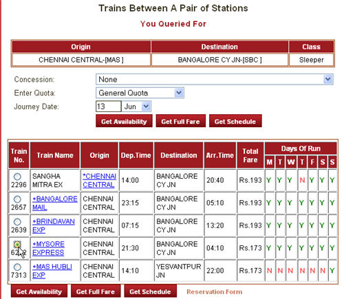 Indian Railway Trains Between Stations